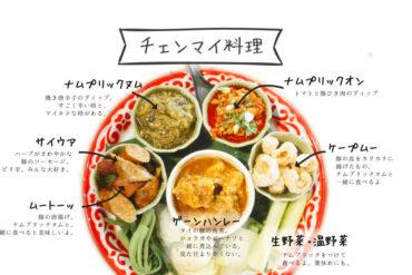 【必読】チェンマイ料理の楽しみ方、在住の私が教えます!