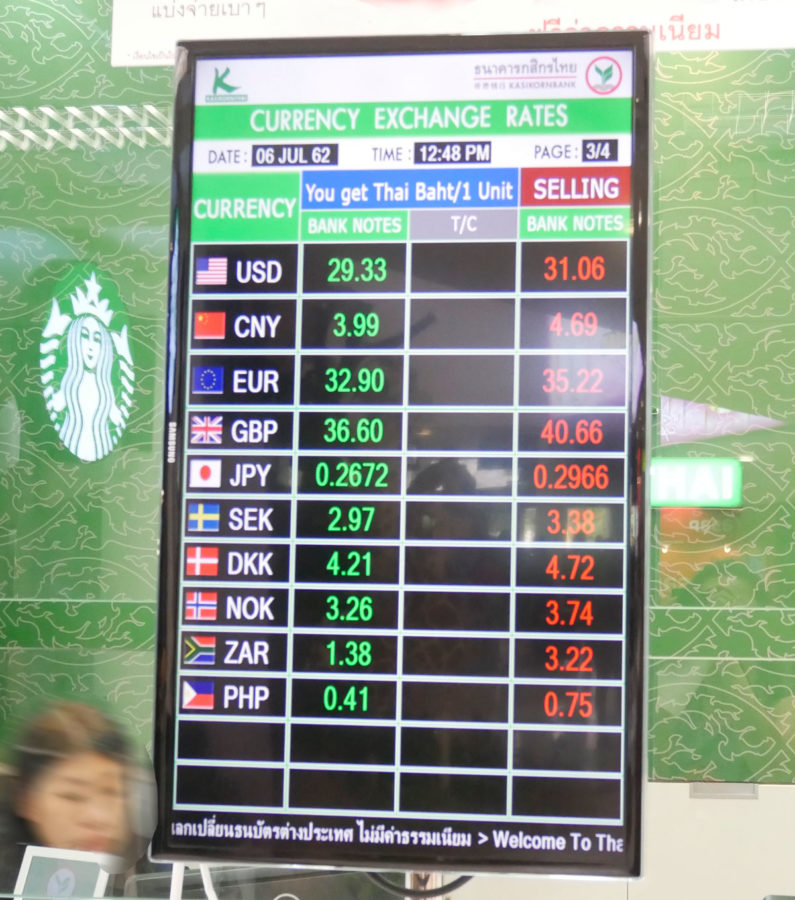 チェンマイ旅行|両替のタイミングとレートの良い両替店