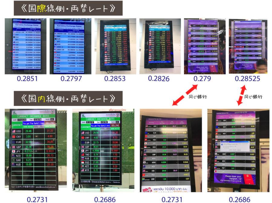 【チェンマイ空港の両替所】国内線側で両替しない方が良い理由を実証